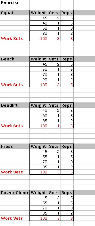 Starting Strength Workout Calculator Jpg