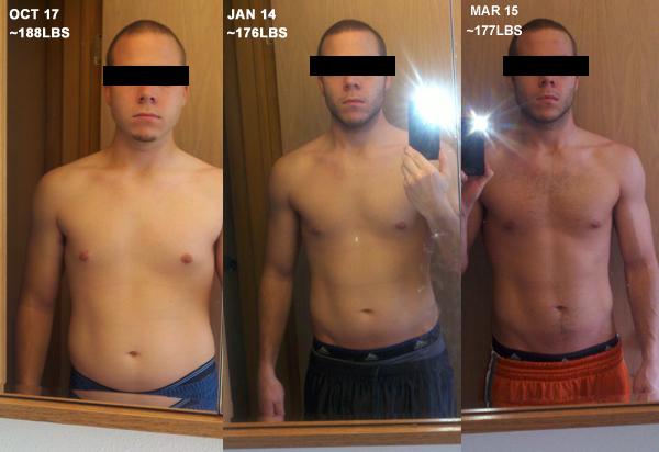 5 Months My Transformation Thus Far Bodybuilding Com