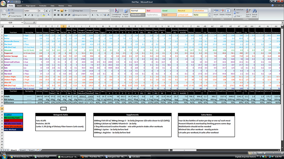 bodybuilding excel template - meal plan spreadsheet bodybuilding diet coloradoposts