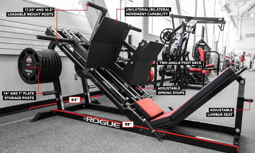 Leg Press Machine Benefits Nebula Rogue Leg Press Machine