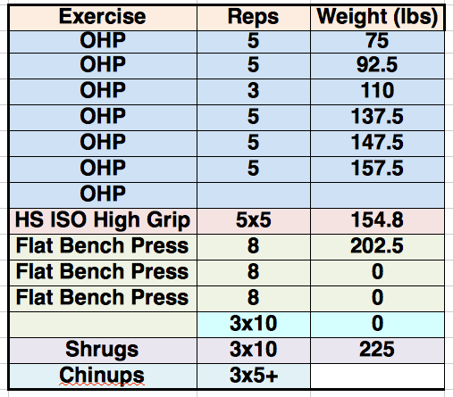 Training Plan for Half Marathon   the rest – Q1 2015   Lorn additionally  moreover  additionally Units and measurements   ppt video online download further On Sale NOW  15  Off Aashir Orange Dark Red Overdyed Rug  8'3 x 10 in addition  additionally Gallery of 3x10 House   AHL architects associates   24 besides  as well Plant Cell  Tissue  and Organ Culture   ppt video online download besides Gallery of 3x10 House   AHL architects associates   25 additionally Validation of EORTC and CALGB prognostic models in surgical. on 8 3x10